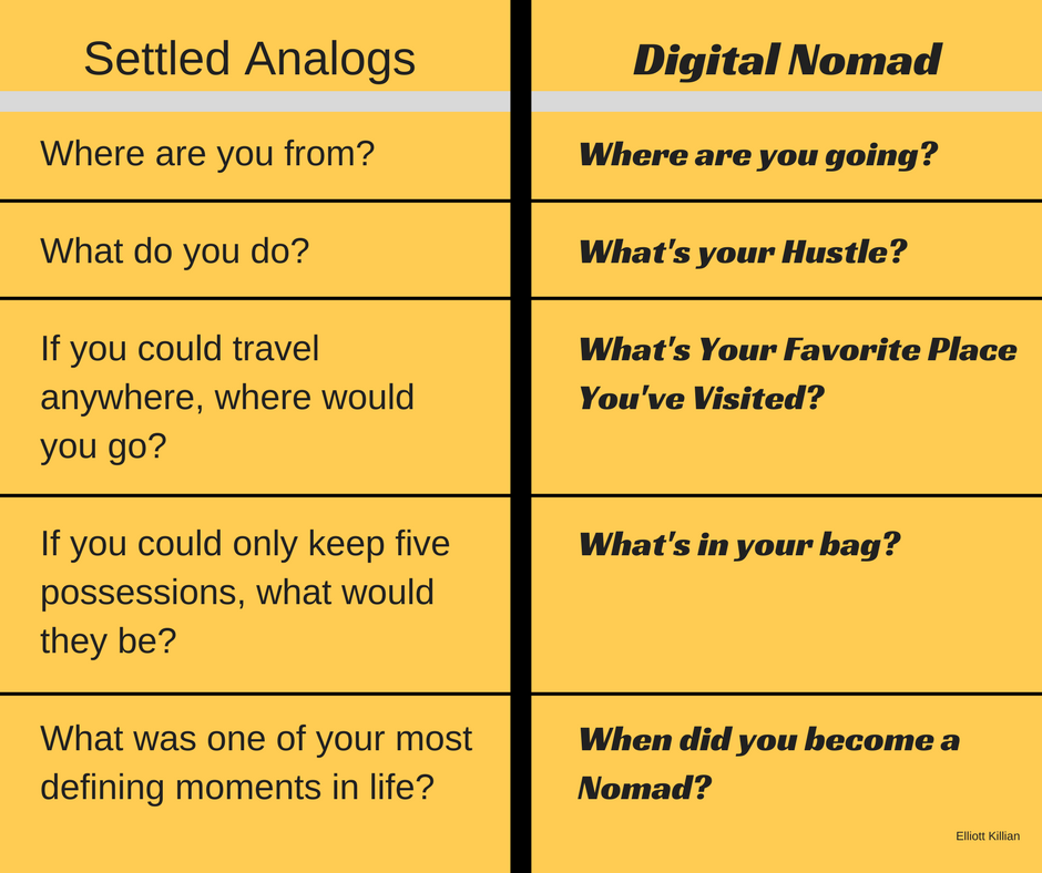 What not to ask a digital nomad or traveler. Where are you from. Differences between digital nomads and settled analogs. Better questions we should ask people when traveling.